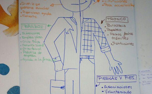 Curso Monitor/a de Tiempo Libre en Villa del Río